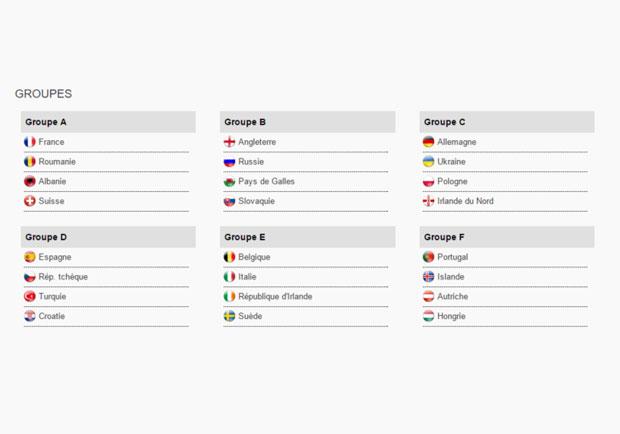 Groupe Euro- 2016